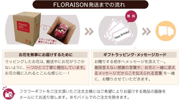大阪吹田の花屋フロレゾンの花束の梱包について